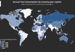 Global Tea Consumption