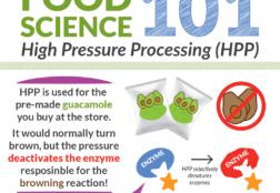 High Pressure Processing